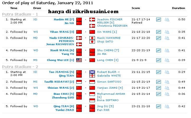 keputusan badminton, keputusan terkini perlawanan badminton terbuka proton series 2011,