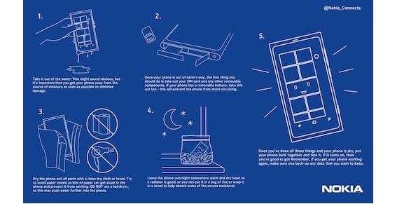 wetphone - Arroz, la solución para secar los teléfonos móviles mojados