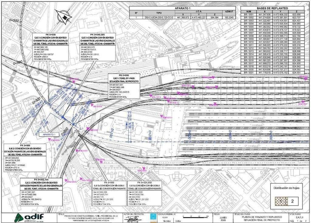 Estacion De Atocha Mapa.El Cale Del Tunel Uic Entre Atocha Y Chamartin En Madrid