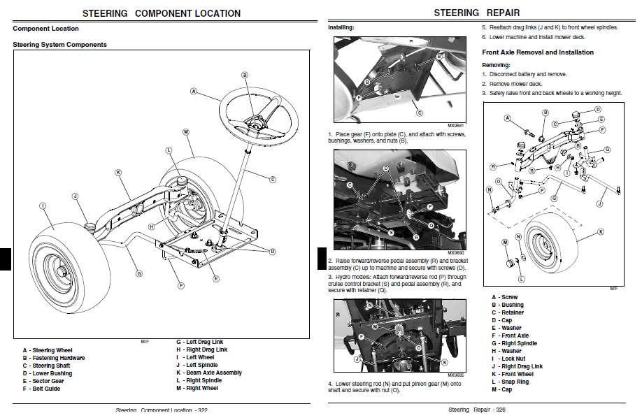 John Deere L120 Parts Diagram Car Interior Design